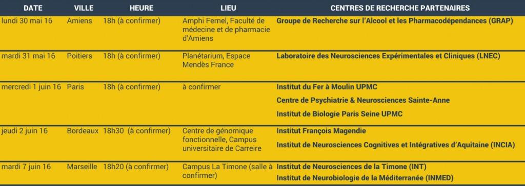 liste-congrès MAAD 2016
